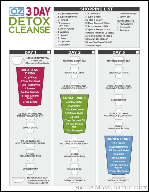 Dr Oz Detox 3 day Detox Cleanse